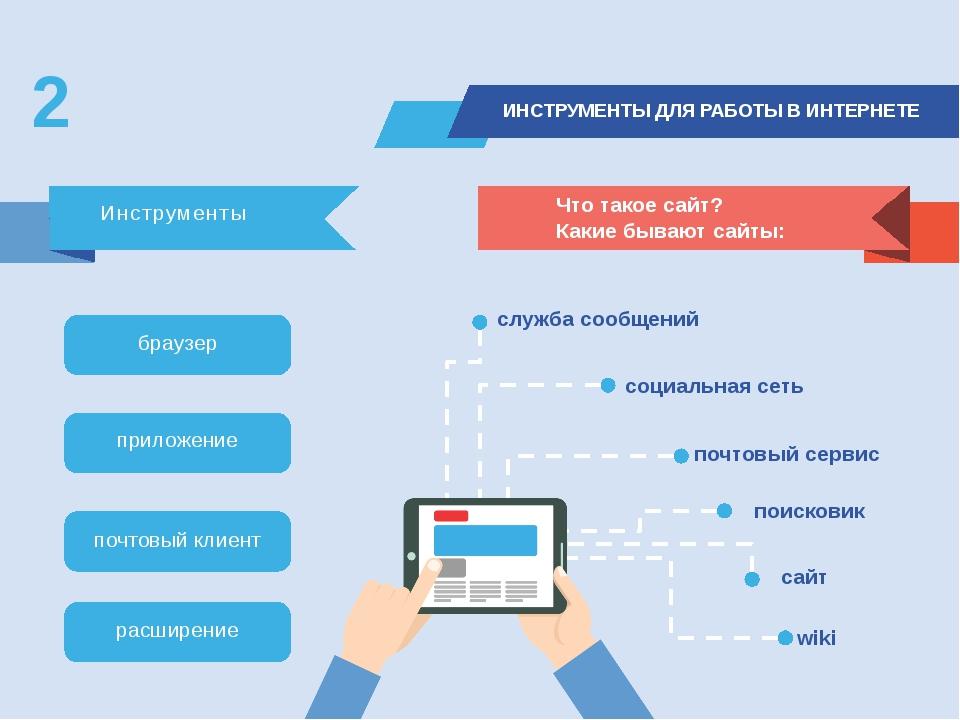 браузер приложение почтовый клиент расширение служба сообщений социальная се...