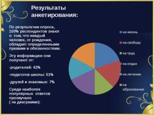 Результаты анкетирования: По результатам опроса, 100% респондентов знают о то