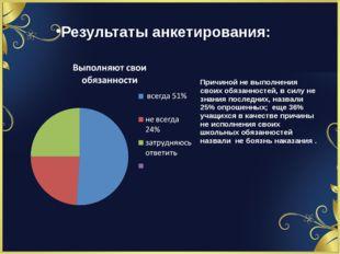 Результаты анкетирования: Причиной не выполнения своих обязанностей, в силу н