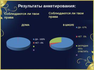 Результаты анкетирования: Соблюдаются ли твои права Соблюдаются ли твои права