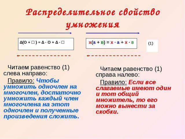 Распределительное свойство умножения Читаем равенство (1) слева направо: Прав...