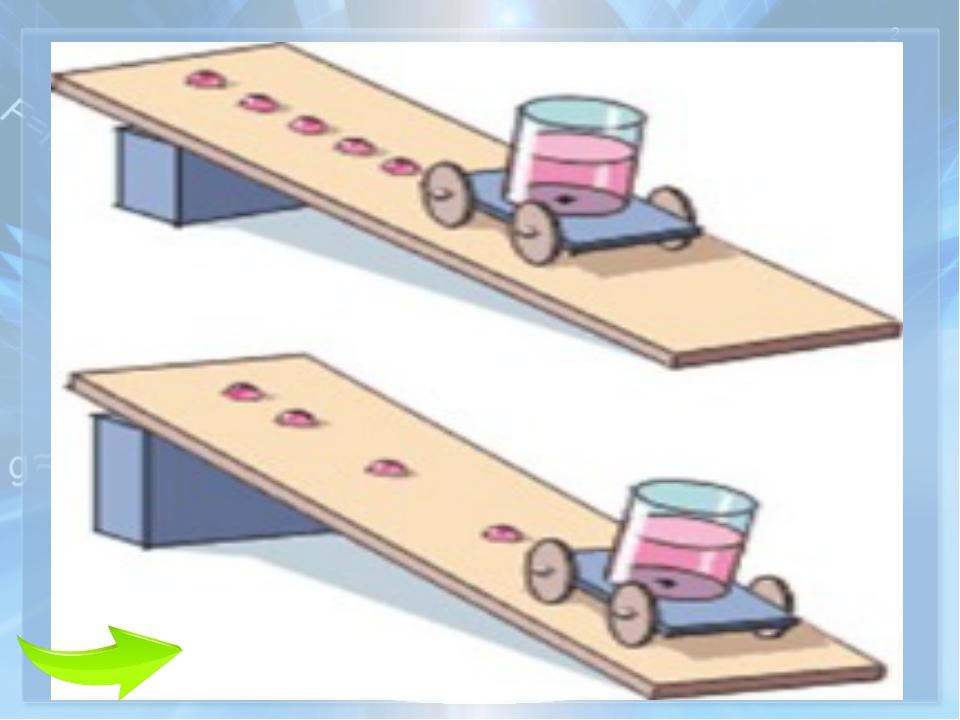 Дене бірінші секундта 1 мм-ге қозғалды, екінші секундта 1 метрге, үшіншісінде...