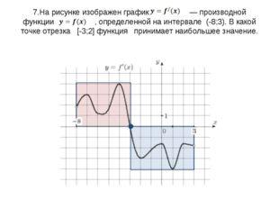 7.На рисунке изображен график  — производной функции  , определенной на ин