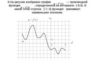 8.На рисунке изображен график  — производной функции  , определенной на ин
