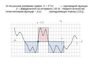 10.На рисунке изображен график — производной функции  , определенной на инте