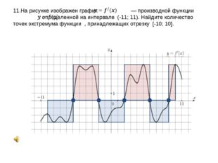 11.На рисунке изображен график — производной функции , определенной на инт