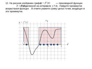 12. На рисунке изображен график  — производной функции , определенной на и