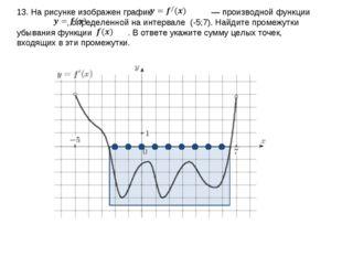 13. На рисунке изображен график   — производной функции , определенной на