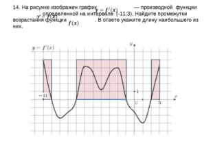 14. На рисунке изображен график  — производной функции  , определенной на