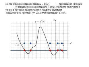 16. На рисунке изображен график  — производной функции  , определенной на