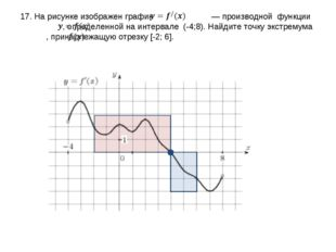 17. На рисунке изображен график  — производной функции  , определенной на