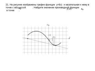 21. На рисунке изображены график функции y=f(x) и касательная к нему в точке