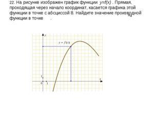 22. На рисунке изображен график функции y=f(x) . Прямая, проходящая через на