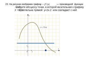 23. На рисунке изображен график  — производной функции  . Найдите абсциссу
