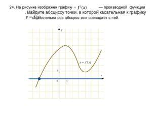 24. На рисунке изображен график  — производной функции  . Найдите абсцисс