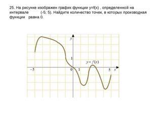 25. На рисунке изображен график функцииy=f(x) , определенной на интервале (