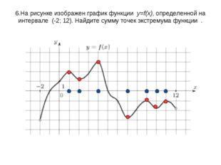 6.На рисунке изображен график функции y=f(x), определенной на интервале (-2
