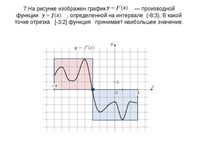 7.На рисунке изображен график  — производной функции  , определенной на ин...
