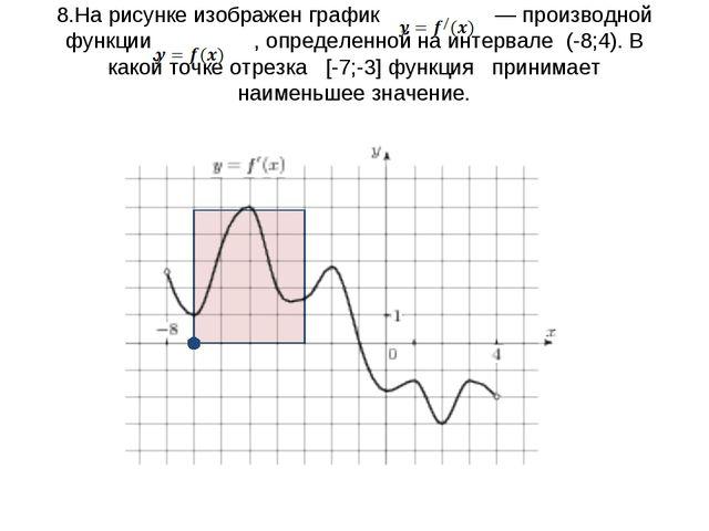 8.На рисунке изображен график  — производной функции  , определенной на ин...