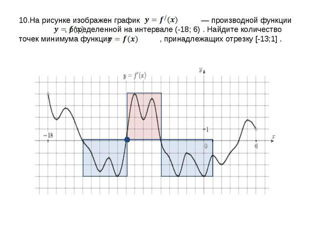 10.На рисунке изображен график — производной функции  , определенной на инте...