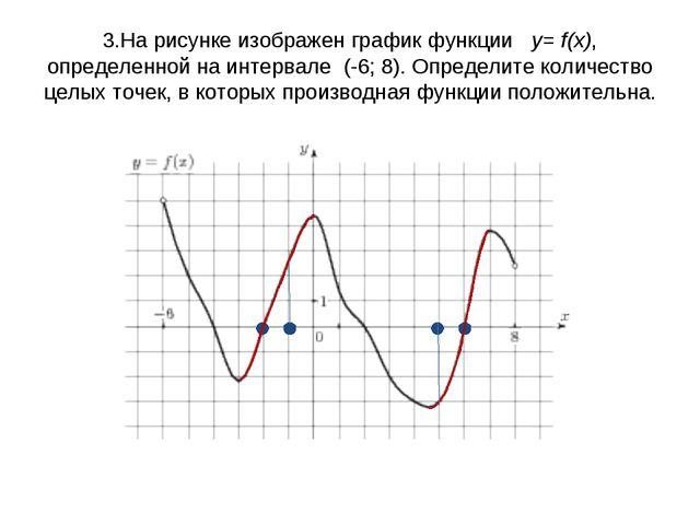 3.На рисунке изображен график функции y= f(x), определенной на интервале (-...