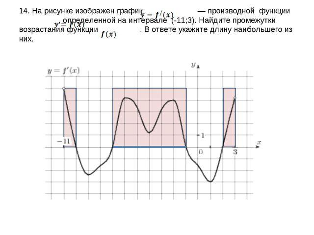 14. На рисунке изображен график  — производной функции  , определенной на...