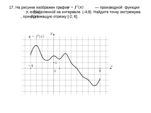 17. На рисунке изображен график  — производной функции  , определенной на...
