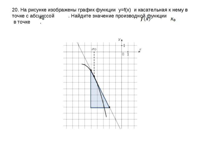 20. На рисунке изображены график функции y=f(x) и касательная к нему в точке...