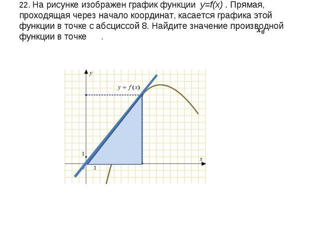 22. На рисунке изображен график функции y=f(x) . Прямая, проходящая через на...