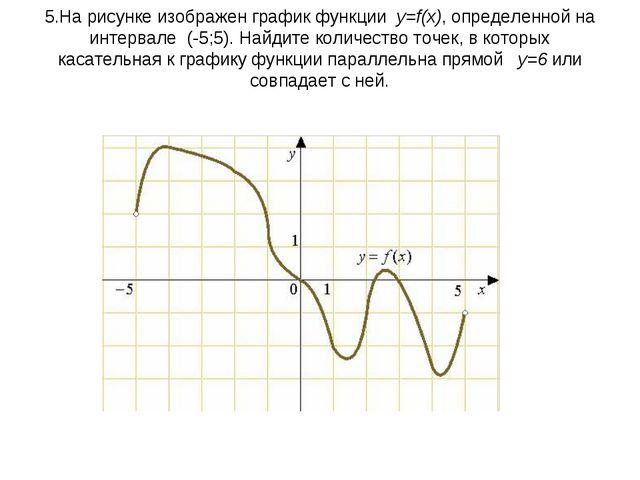 5.На рисунке изображен графикфункции y=f(x), определенной на интервале (-5...