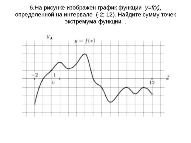 6.На рисунке изображен график функции y=f(x), определенной на интервале (-2...