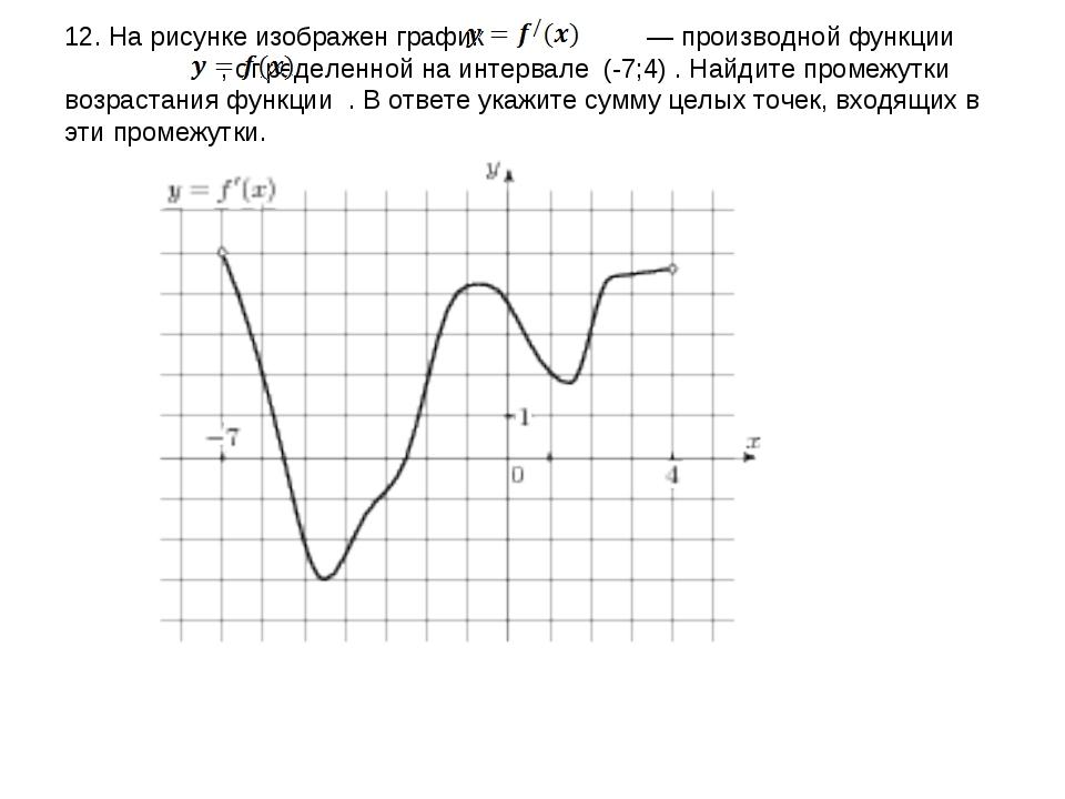 12. На рисунке изображен график  — производной функции , определенной на и...