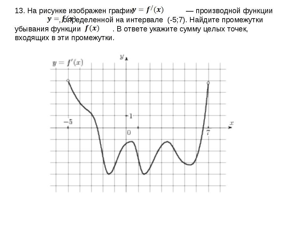 13. На рисунке изображен график   — производной функции , определенной на...