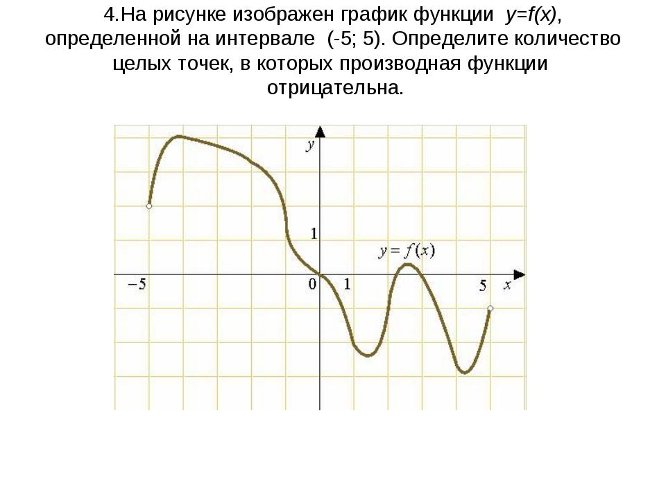 4.На рисунке изображен графикфункции y=f(x), определенной на интервале (-5...