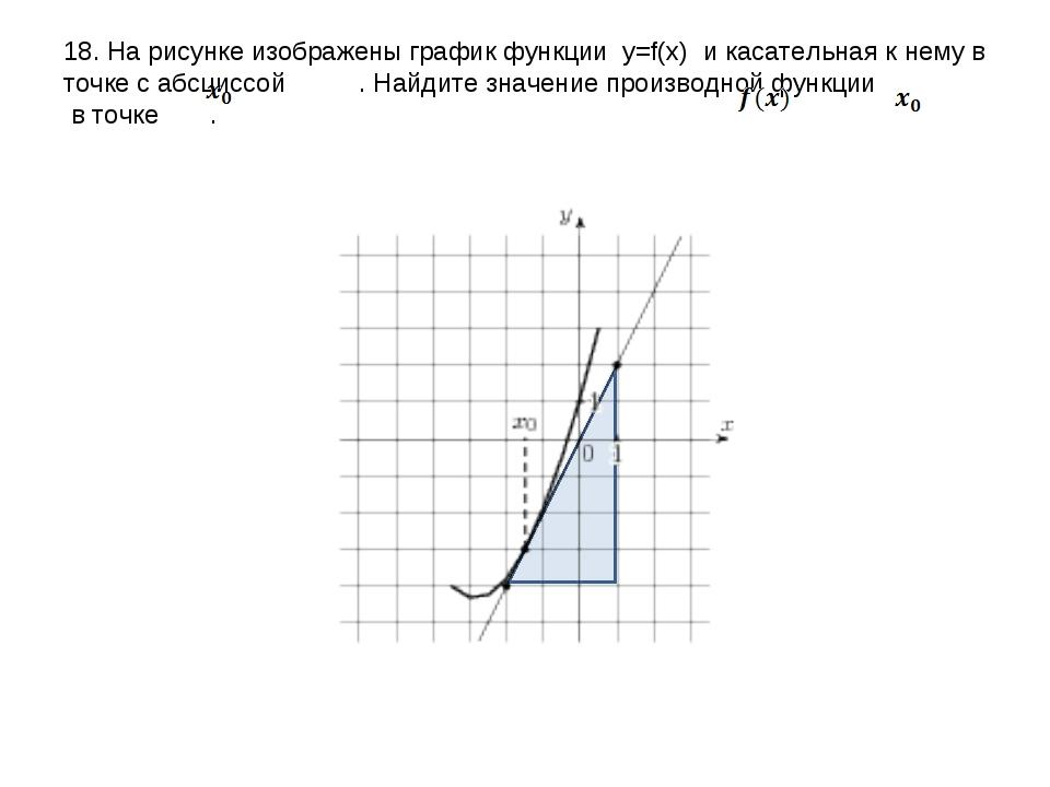 18. На рисунке изображены график функции y=f(x) и касательная к нему в точке...