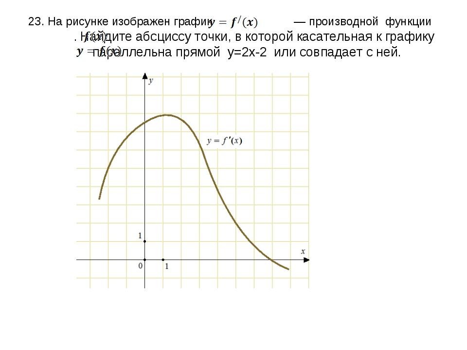 23. На рисунке изображен график  — производной функции  . Найдите абсциссу...