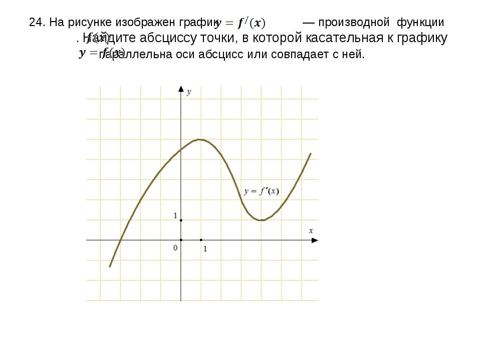 24. На рисунке изображен график  — производной функции  . Найдите абсцисс...