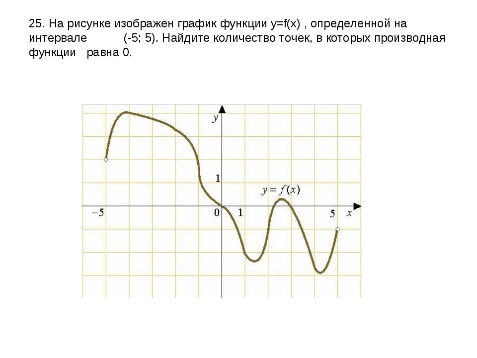 25. На рисунке изображен график функцииy=f(x) , определенной на интервале (...