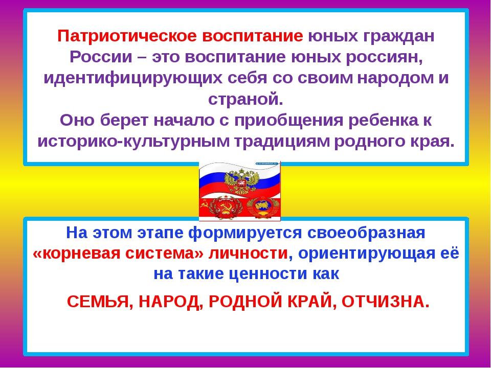 Патриотическое воспитание юных граждан России – это воспитание юных россиян,...
