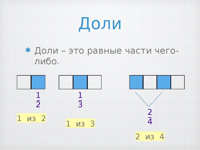 Доли Доли –это равные части чего-либо. 1 – 3 1 – 2 1 из 2 1 из 3 2 из 4