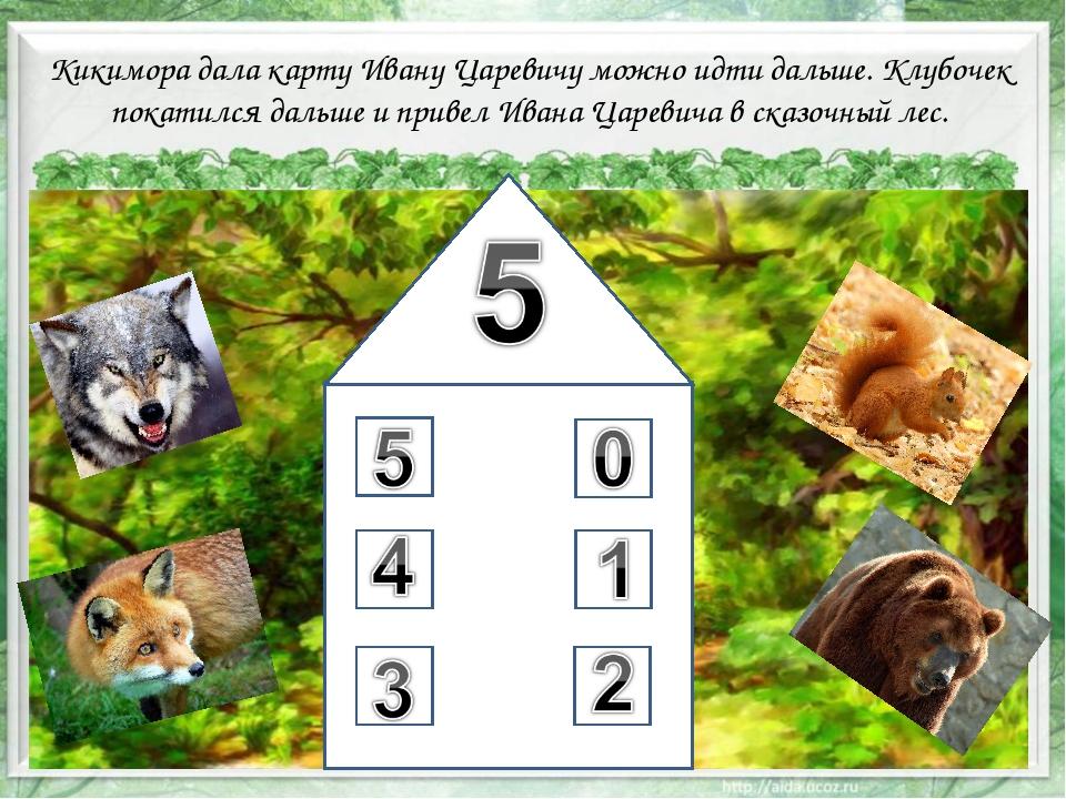 * Кикимора дала карту Ивану Царевичу можно идти дальше. Клубочек покатился да...