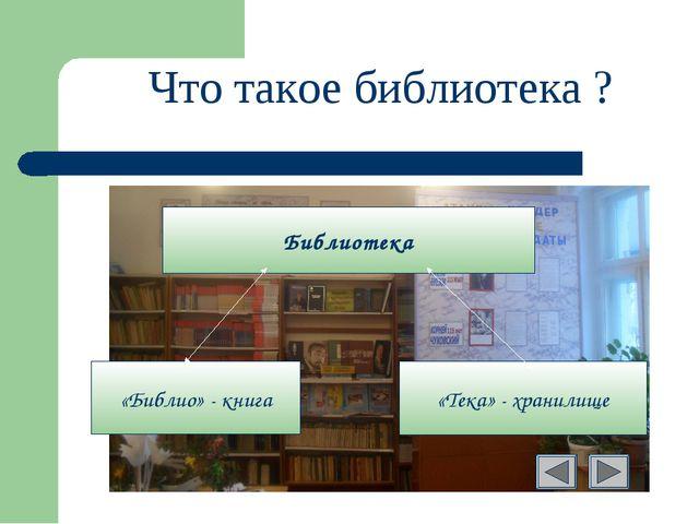 Что такое библиотека ? Библиотека «Библио» - книга «Тека» - хранилище