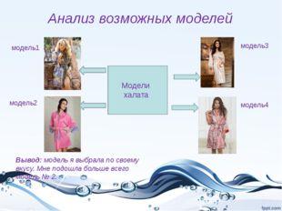 Анализ возможных моделей Модели халата модель1 модель2 модель3 модель4 Вывод: