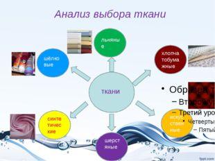 Анализ выбора ткани ткани хлопчатобумажные льняные шёлковые синтетические шер