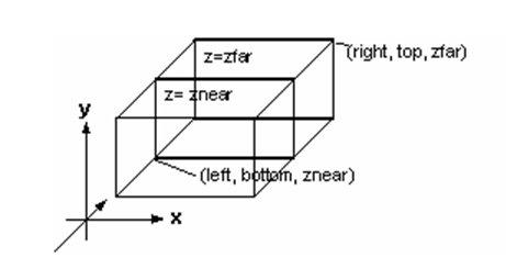 http://grafika.me/files/les_screens/glOrtho.jpg