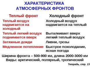 ХАРАКТЕРИСТИКА АТМОСФЕРНЫХ ФРОНТОВ Ширина фронта – 500-900 км, длина 2000-300