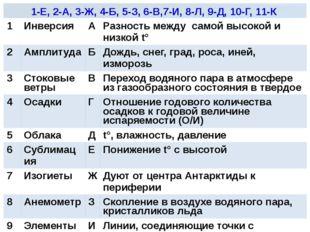 НАЙДИТЕ СООТВЕТСТВИЕ 1-Е, 2-А, 3-Ж, 4-Б, 5-З, 6-В,7-И, 8-Л, 9-Д, 10-Г, 11-К 1