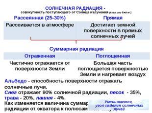 СОЛНЕЧНАЯ РАДИАЦИЯ - совокупность поступающего от Солнца излучения (ккал или