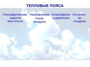 ТЕПЛОВЫЕ ПОЯСА Географическаяширотаместности Направление токоввоздуха Атмосфе