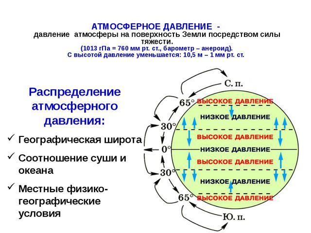 АТМОСФЕРНОЕ ДАВЛЕНИЕ - давление атмосферы на поверхность Земли посредством с...